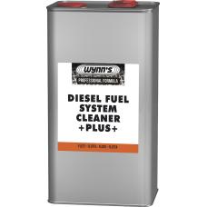 Добавка до дизельного палива